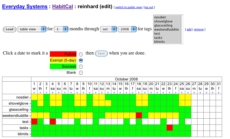 everyday systems habitcal habit tracker